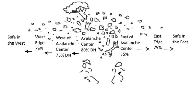 AvalancheCC